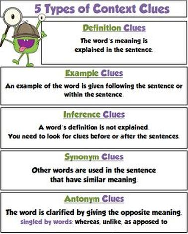CONTEXT CLUES - mp1 of 7th grade English